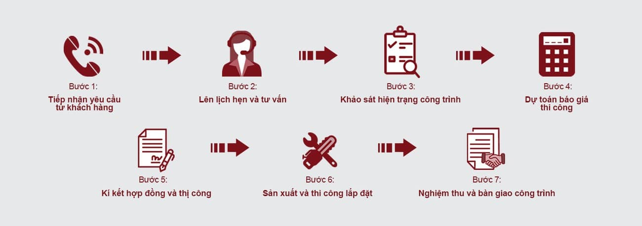 quy trình thi công nội thất